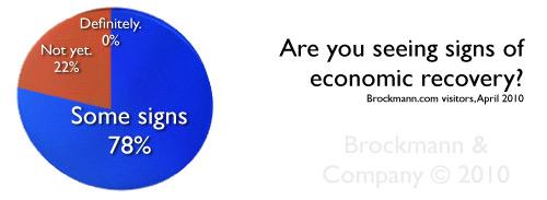 economic-recovery-Apr2010