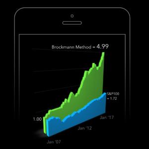 Brockmann Method outperforms S&P100 since 2007